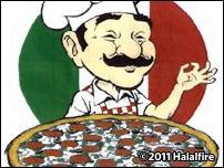 Fratello Pizza